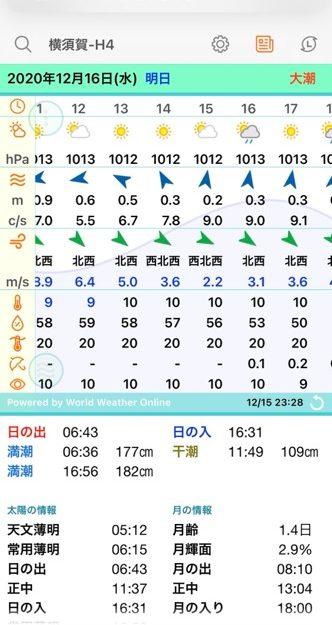 12月16日の風と波と潮の記録午後