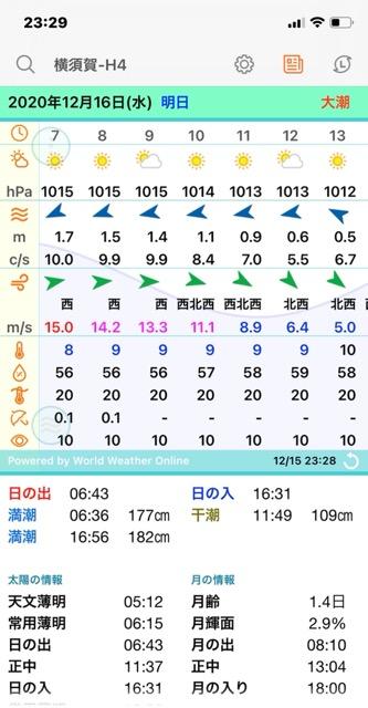 12月16日の風と波と潮の記録午前